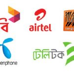 how to check my number Teletalk GP Banglalink Robi Airtel