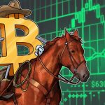 Crypto Markets Trade Sideways, Major Stock Indexes Close With Minor Gains