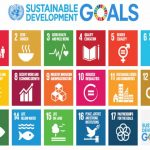 Sustainable Development Needs a Hardware Update — Global Issues