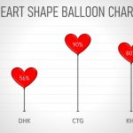 How to make a Balloon Chart in Excel 2016