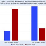 Delaying Death Amid the Coronavirus Pandemic — Global Issues