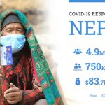 Need for the Creation of a Real National Public Health System in Nepal — Global Issues